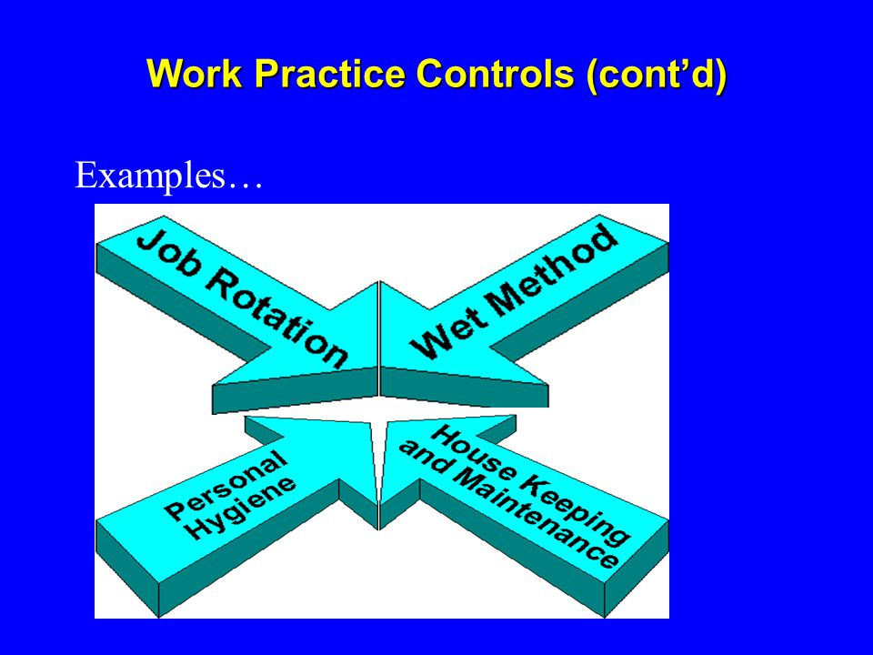 Work Practice Controls (cont'd)