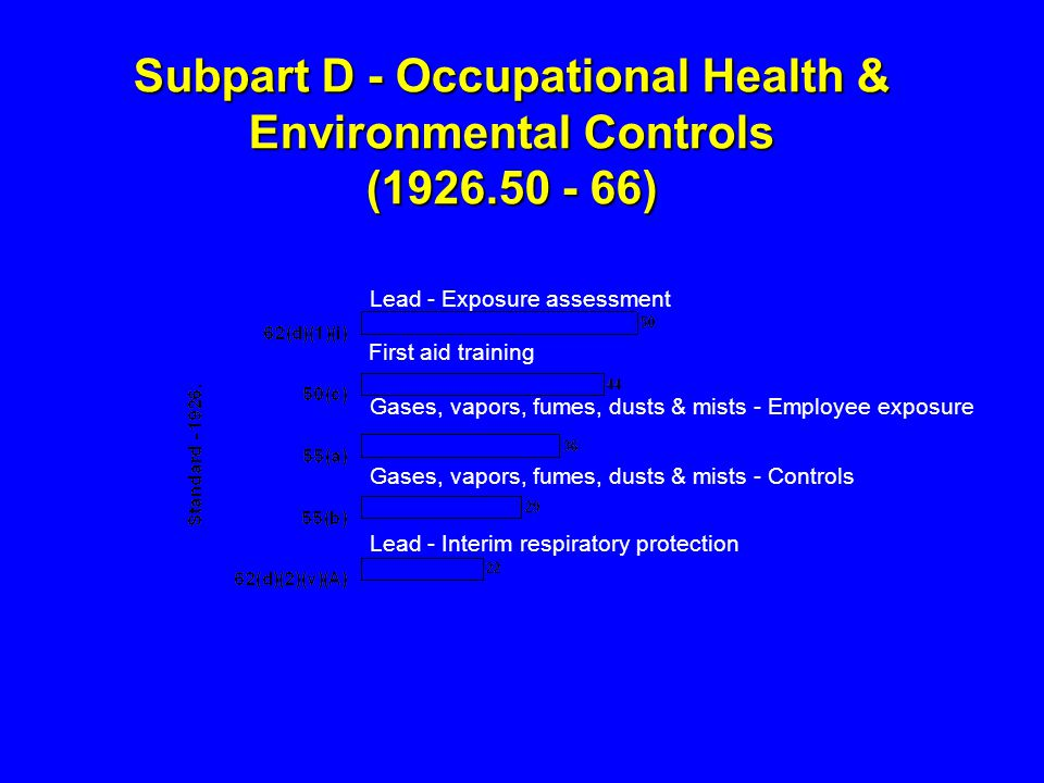 Subpart D - Occupational Health & Environmental Controls (1926