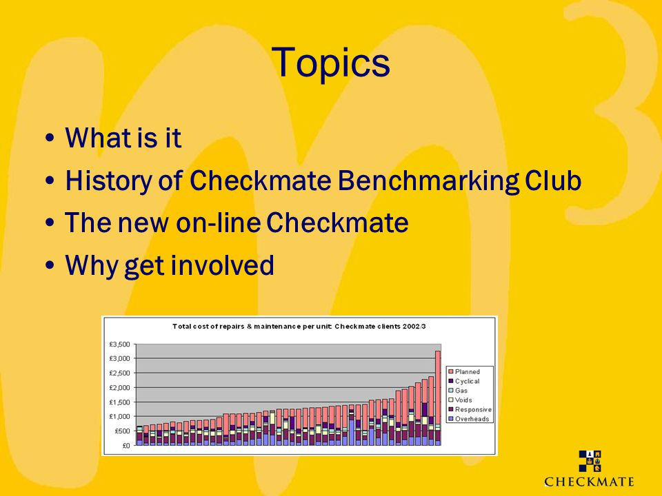 Topics What is it History of Checkmate Benchmarking Club
