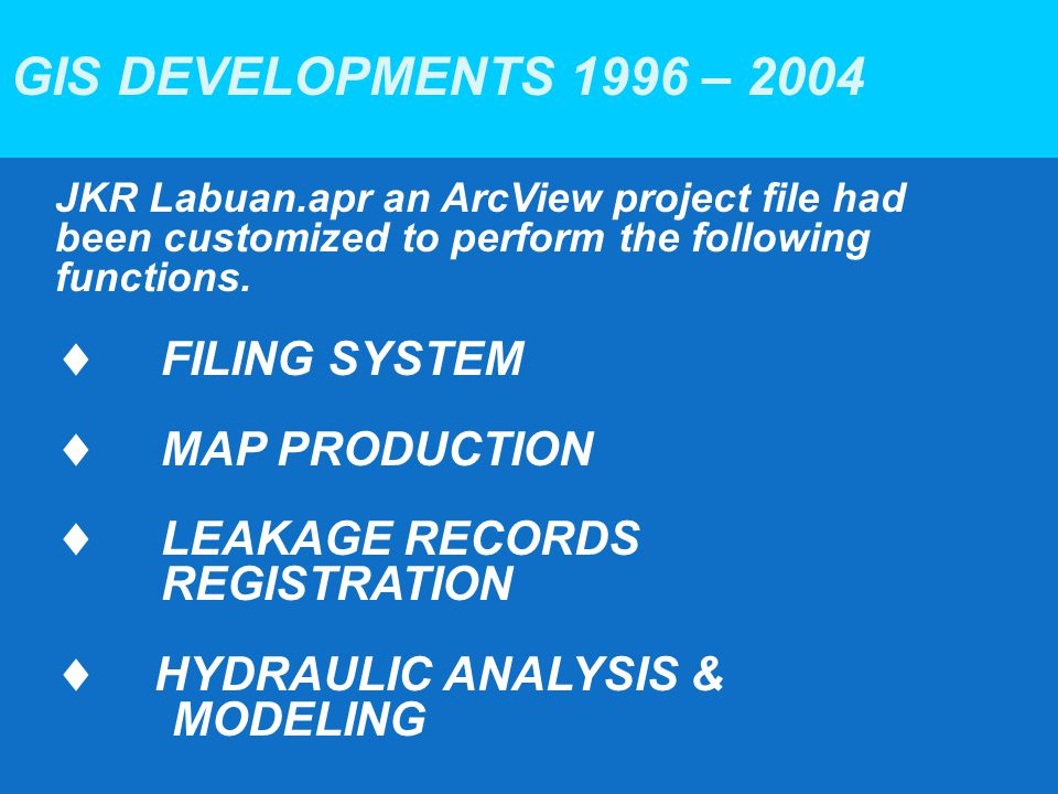 GIS DEVELOPMENTS 1996 – 2004 FILING SYSTEM MAP PRODUCTION