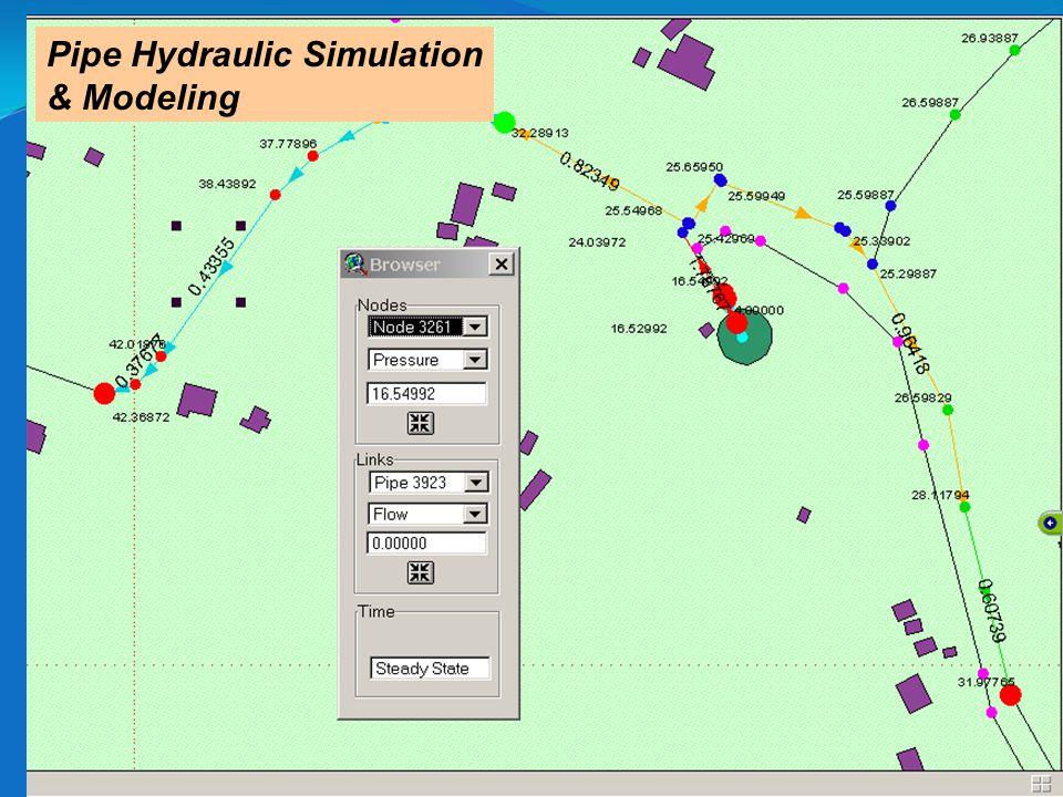 Pipe Hydraulic Simulation