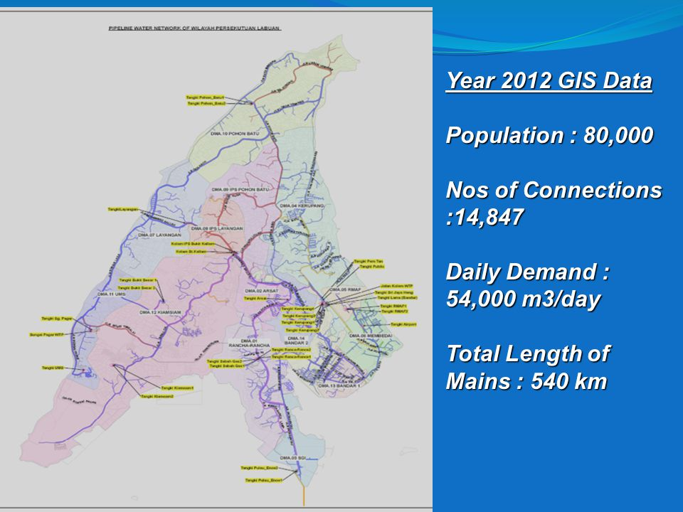 Year 2012 GIS Data Population : 80,000. Nos of Connections :14,847. Daily Demand : 54,000 m3/day.
