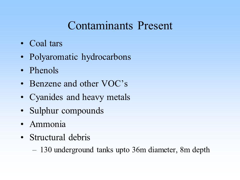 Contaminants Present Coal tars Polyaromatic hydrocarbons Phenols