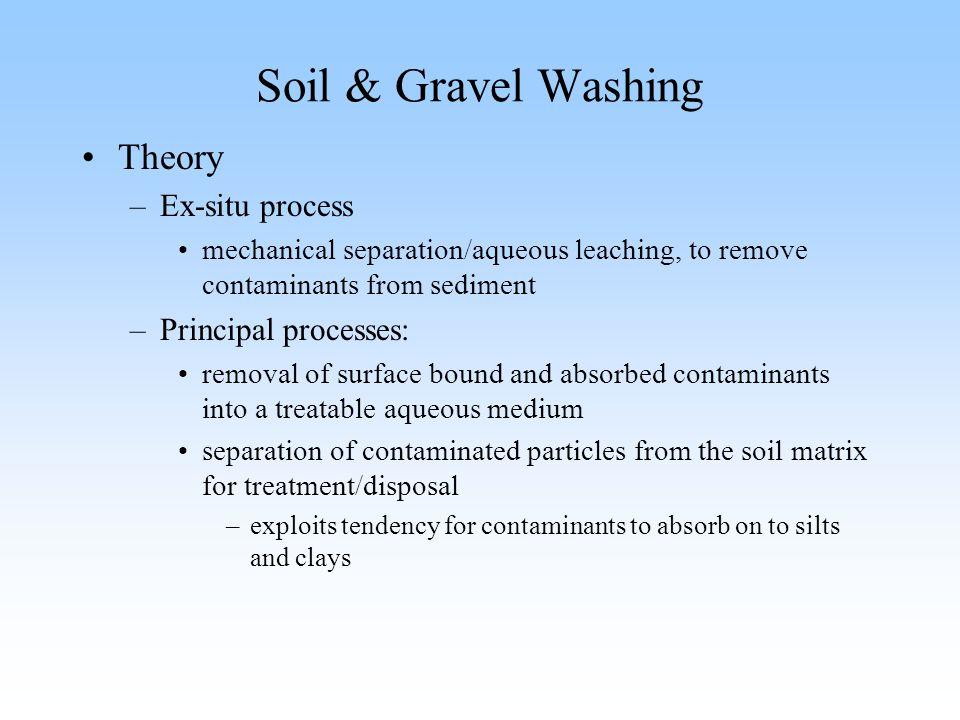 Soil & Gravel Washing Theory Ex-situ process Principal processes: