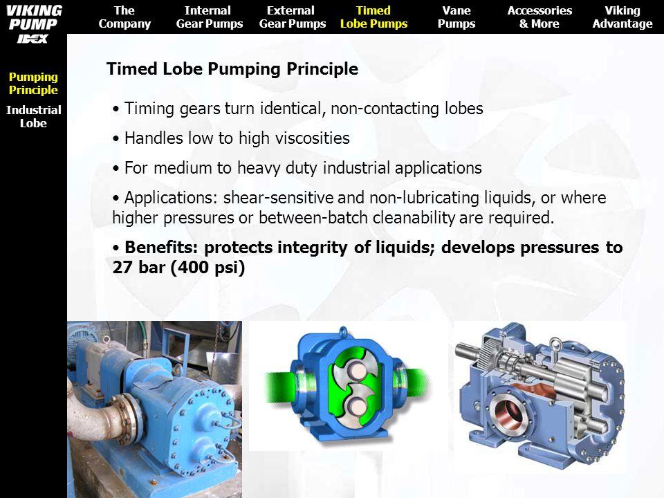 Timed Lobe Pumping Principle