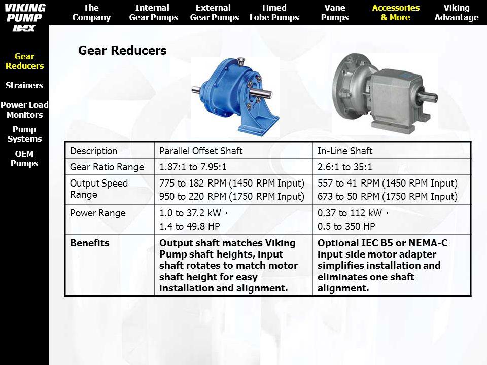 Gear Reducers Description Parallel Offset Shaft In-Line Shaft