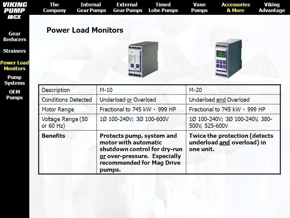 Power Load Monitors Description M-10 M-20 Conditions Detected