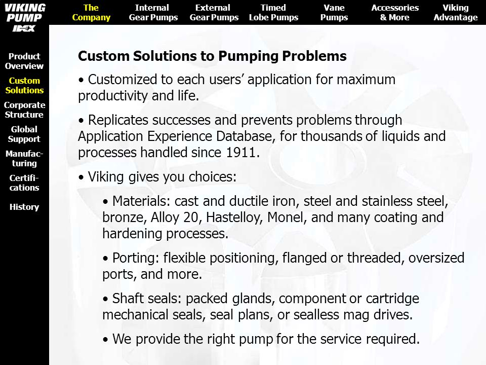 Custom Solutions to Pumping Problems