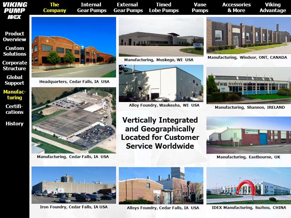 The Company. Internal. Gear Pumps. External. Gear Pumps. Timed. Lobe Pumps. Vane. Pumps. Accessories.