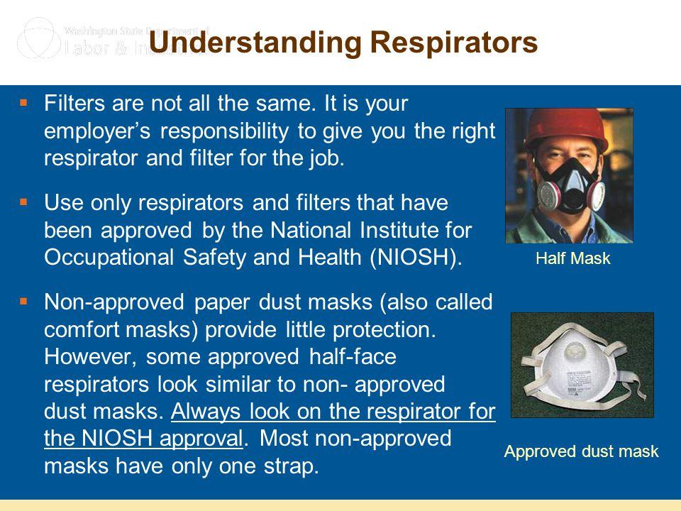 Understanding Respirators