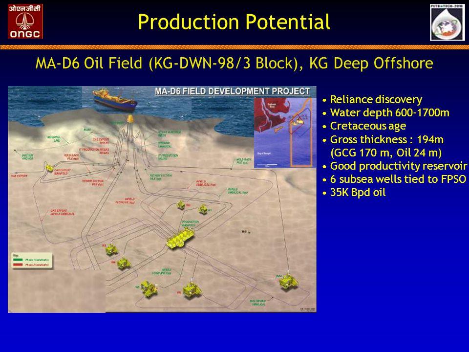 MA-D6 Oil Field (KG-DWN-98/3 Block), KG Deep Offshore