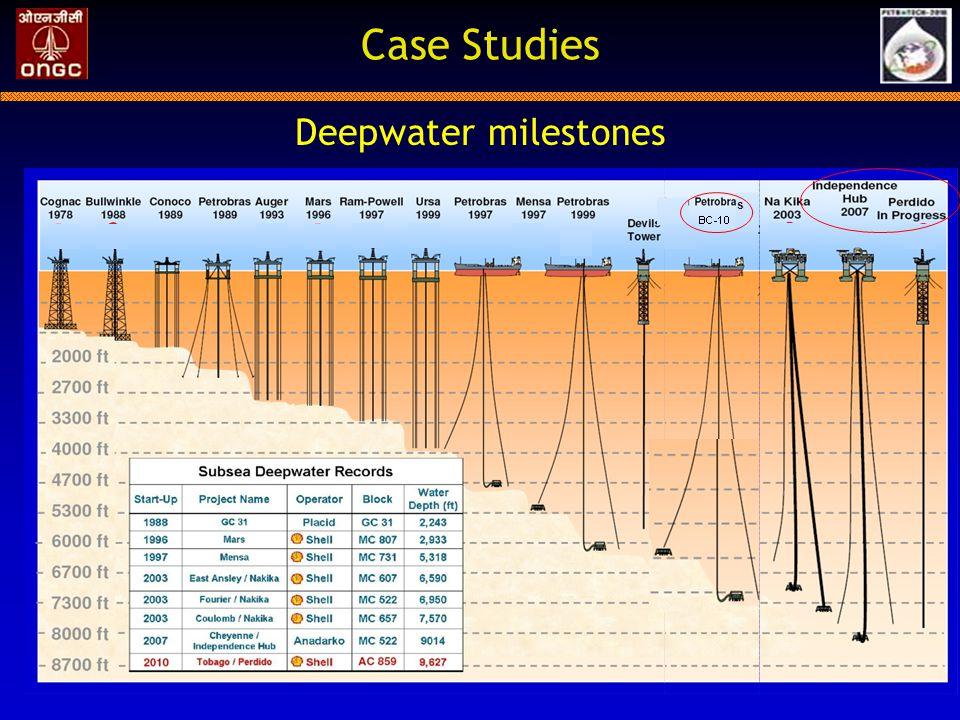Case Studies Deepwater milestones s