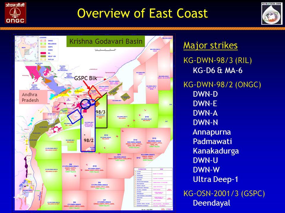 Overview of East Coast Major strikes KG-DWN-98/3 (RIL) KG-D6 & MA-6