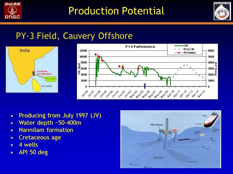 Production Potential PY-3 Field, Cauvery Offshore