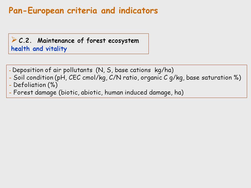 Pan-European criteria and indicators