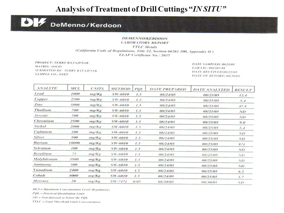 Analysis of Treatment of Drill Cuttings IN SITU