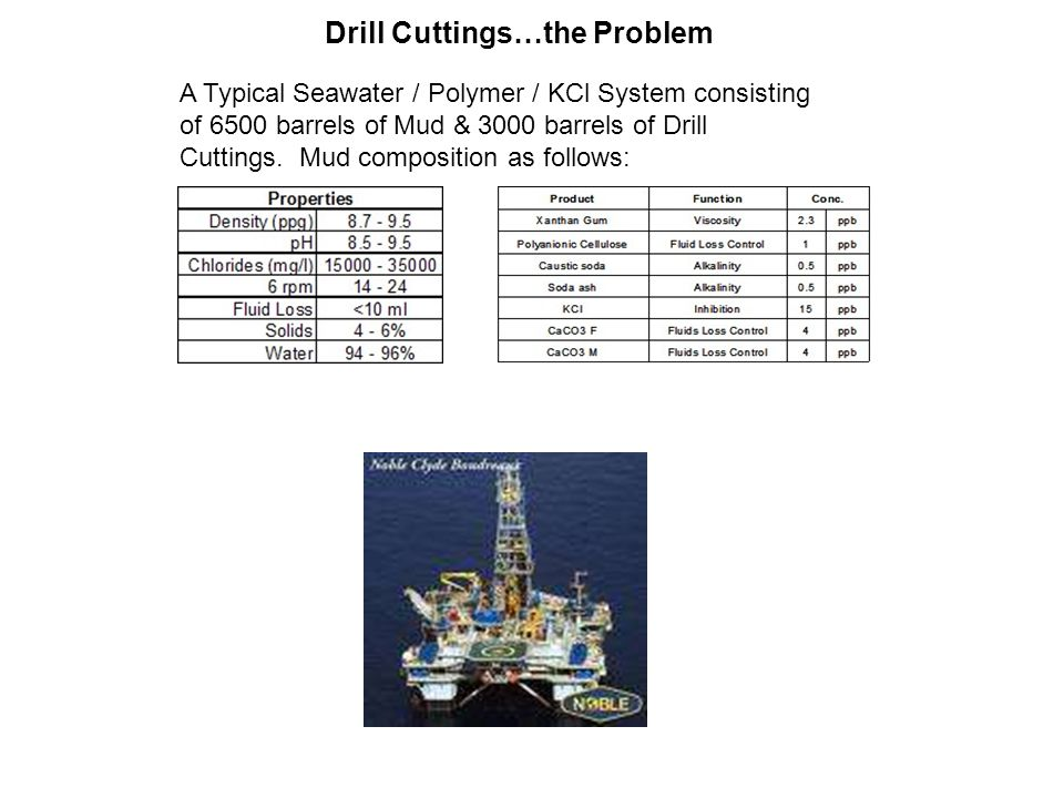 Drill Cuttings…the Problem