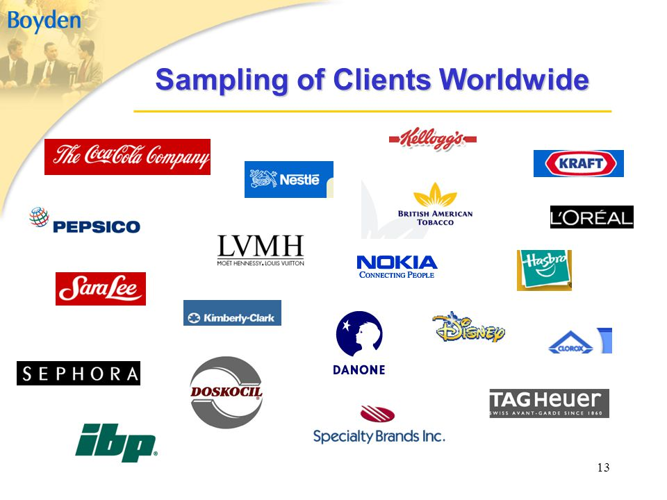 Sampling of Clients Worldwide