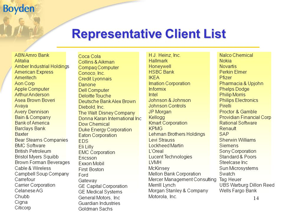 Representative Client List