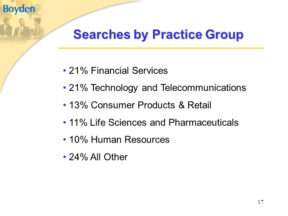 Searches by Practice Group