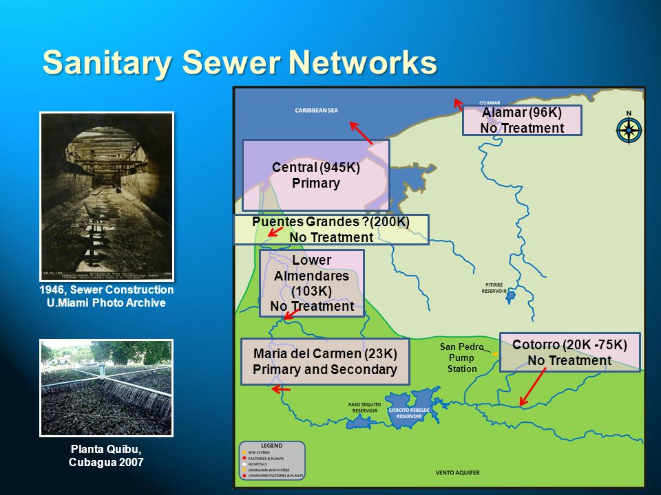 Sanitary Sewer Networks