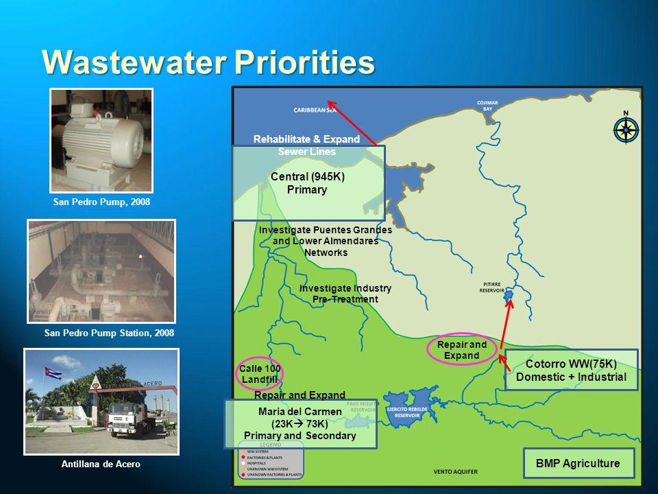 Wastewater Priorities