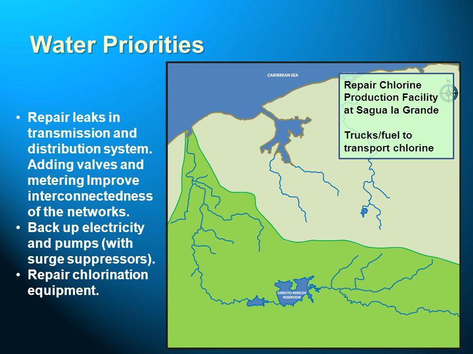 Water Priorities Repair Chlorine Production Facility at Sagua la Grande. Trucks/fuel to transport chlorine.