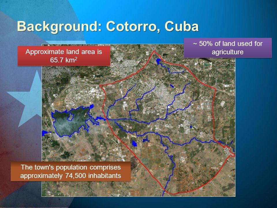 Background: Cotorro, Cuba
