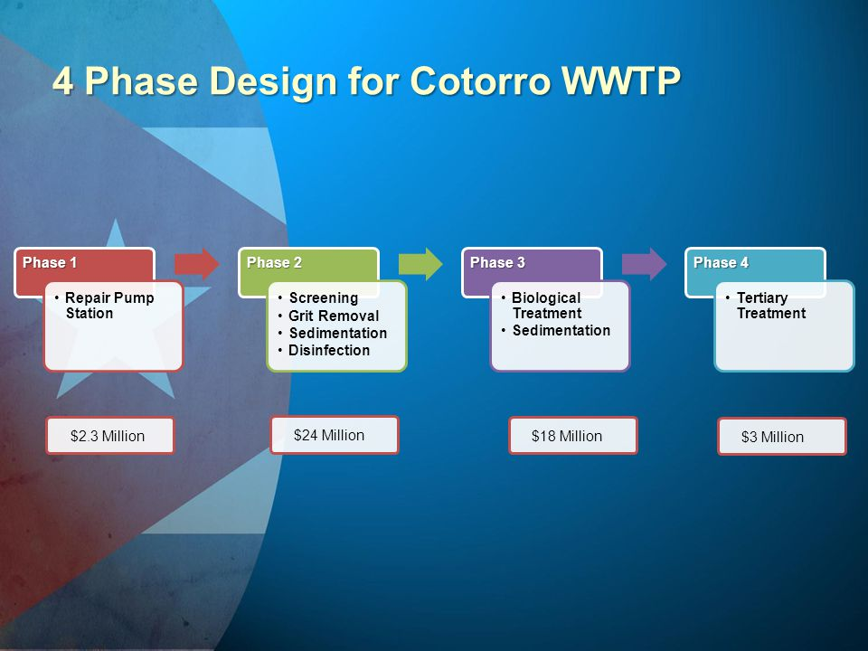 4 Phase Design for Cotorro WWTP