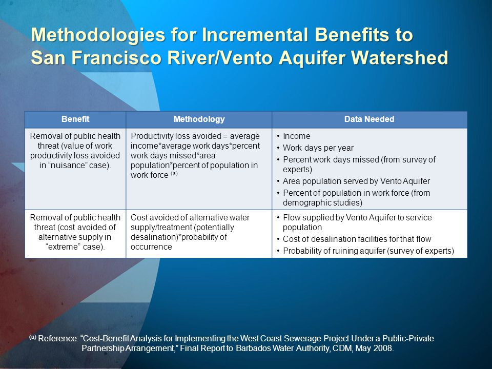 Methodologies for Incremental Benefits to San Francisco River/Vento Aquifer Watershed