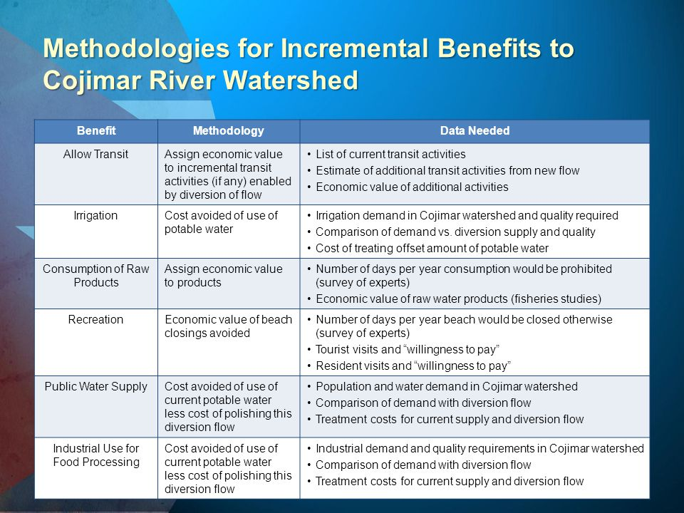 Methodologies for Incremental Benefits to Cojimar River Watershed