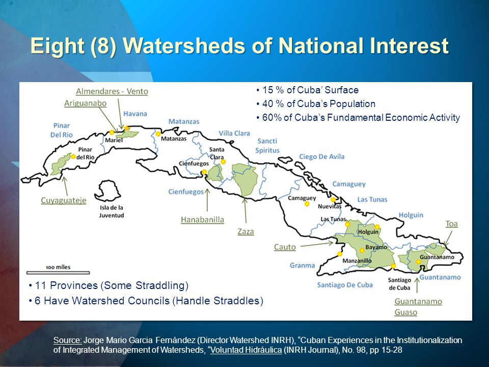 Eight (8) Watersheds of National Interest