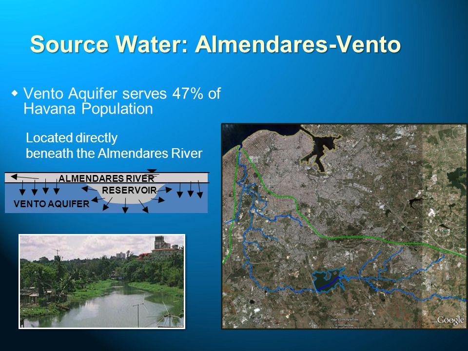 Source Water: Almendares-Vento