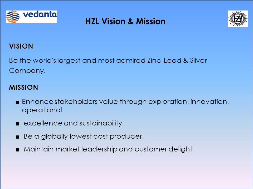 HZL Vision & Mission VISION