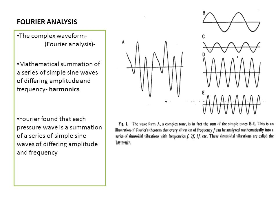 FOURIER ANALYSIS The complex waveform- (Fourier analysis)-