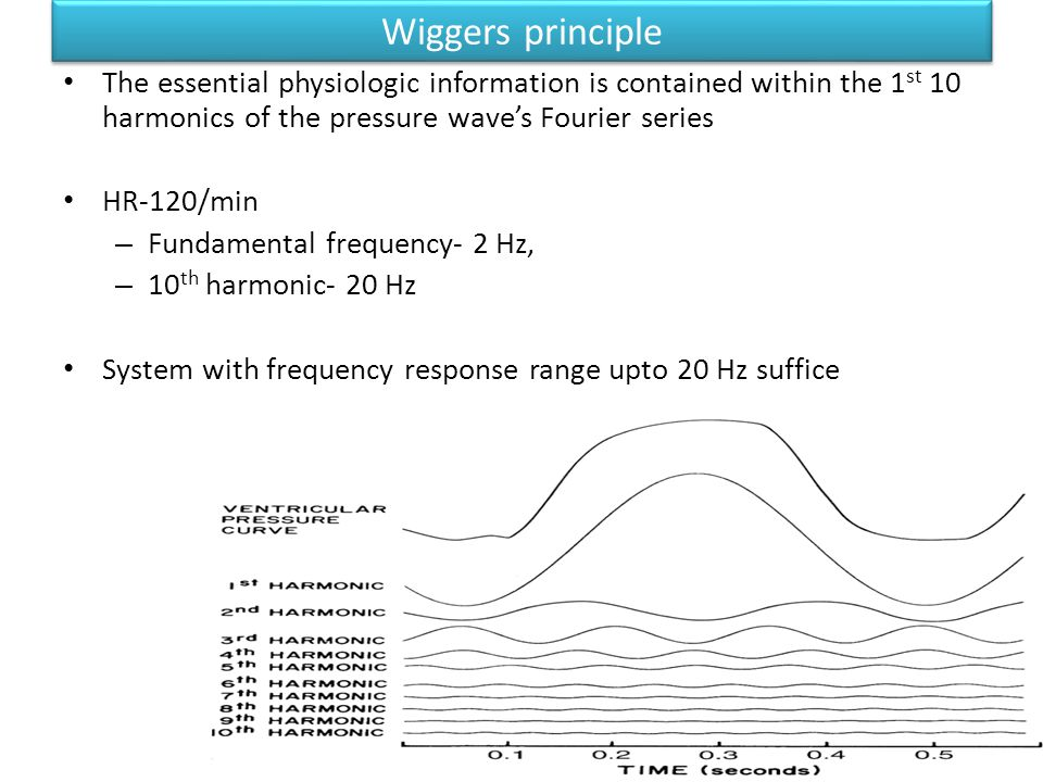 Wiggers principle The essential physiologic information is contained within the 1st 10 harmonics of the pressure wave's Fourier series.