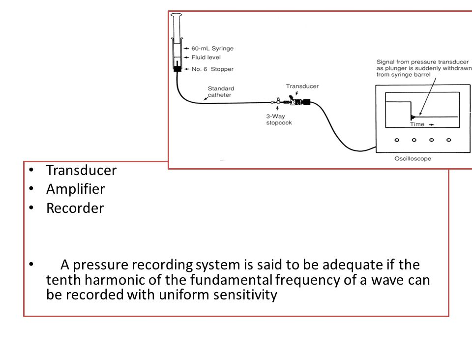 Transducer Amplifier. Recorder.