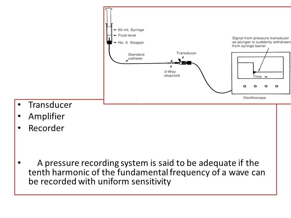 Transducer Amplifier. Recorder.