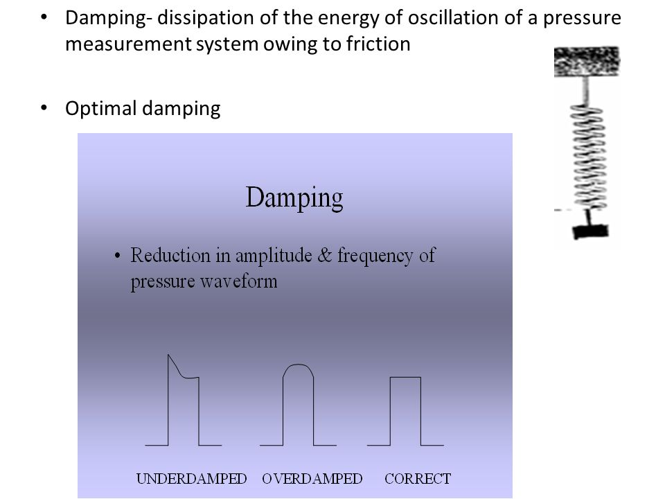 Damping- dissipation of the energy of oscillation of a pressure measurement system owing to friction