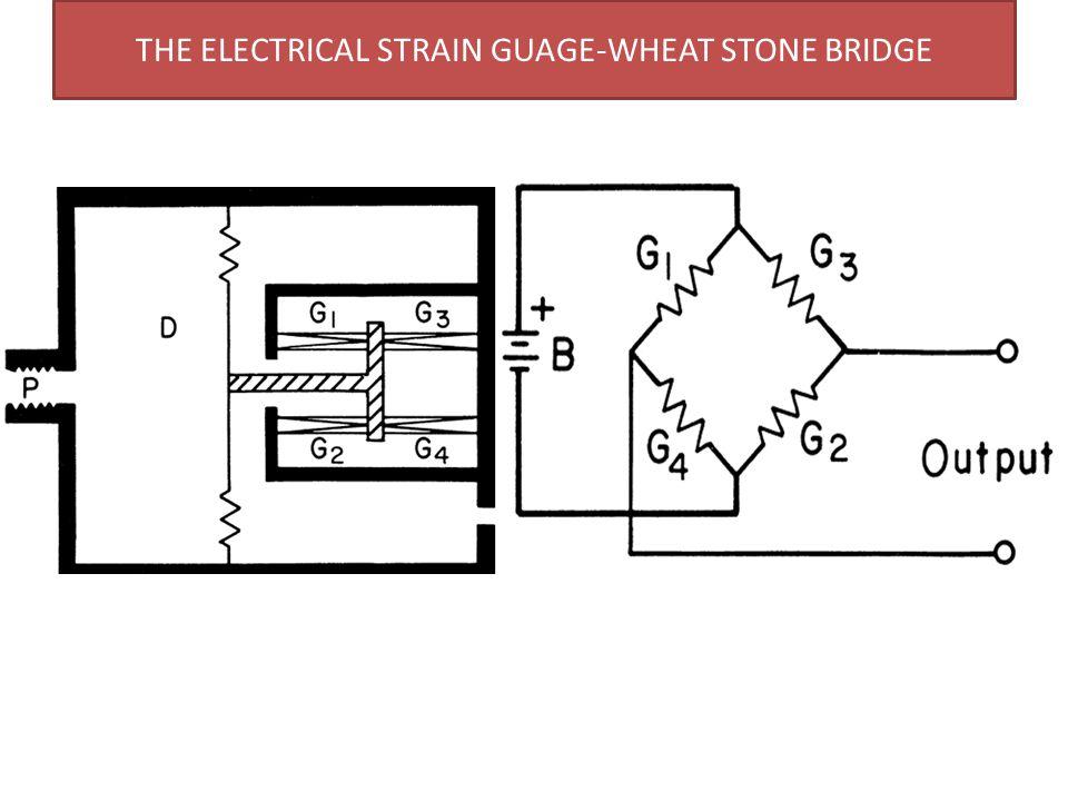 THE ELECTRICAL STRAIN GUAGE-WHEAT STONE BRIDGE