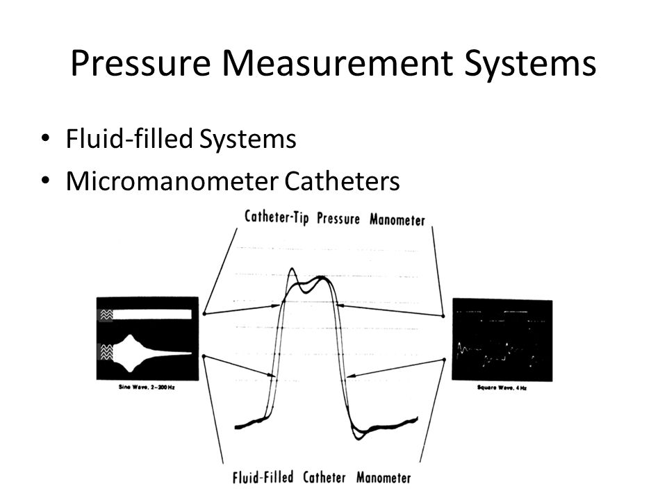 Pressure Measurement Systems