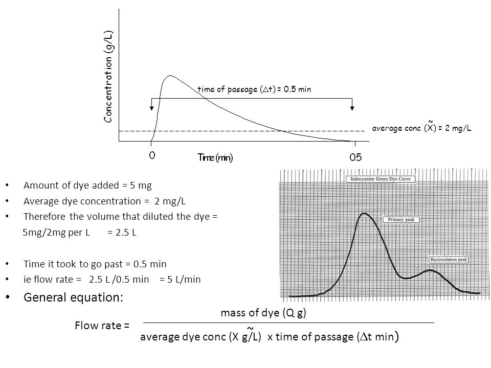 General equation: mass of dye (Q g) Flow rate = ~