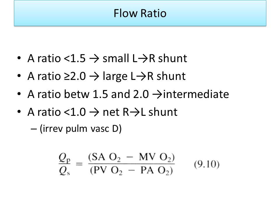 A ratio <1.5 → small L→R shunt A ratio ≥2.0 → large L→R shunt