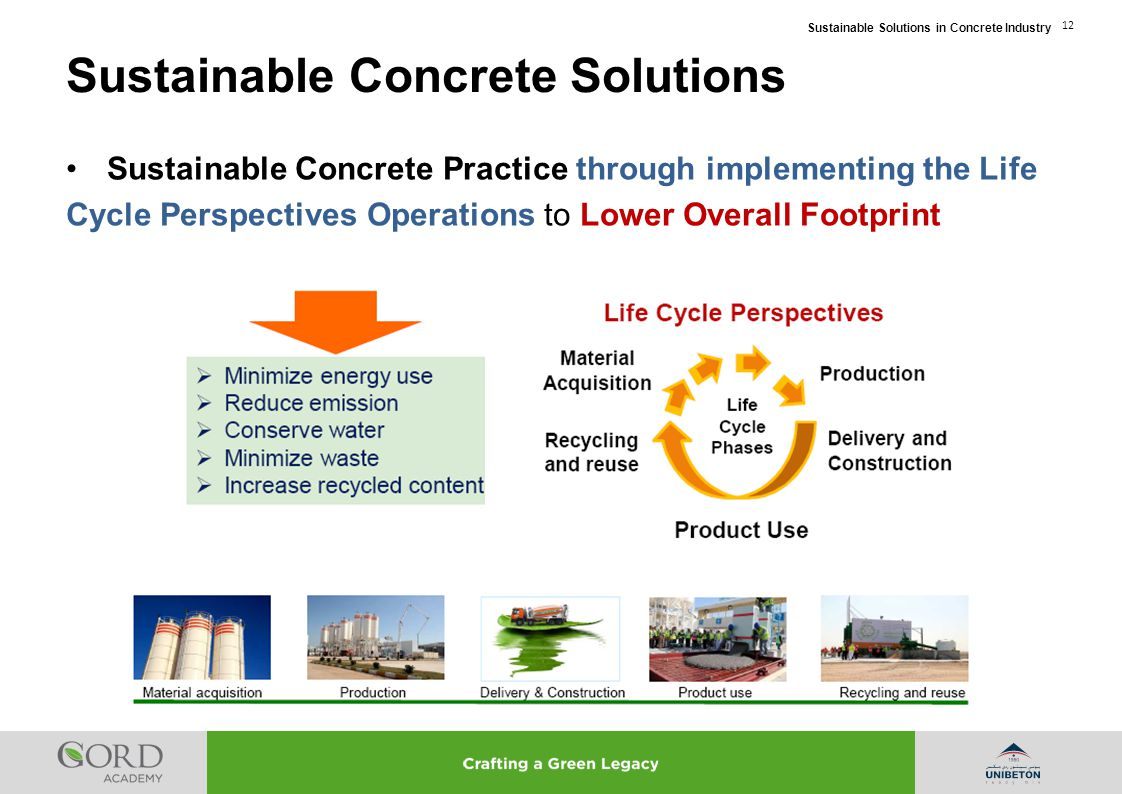 sustainable solutions paper