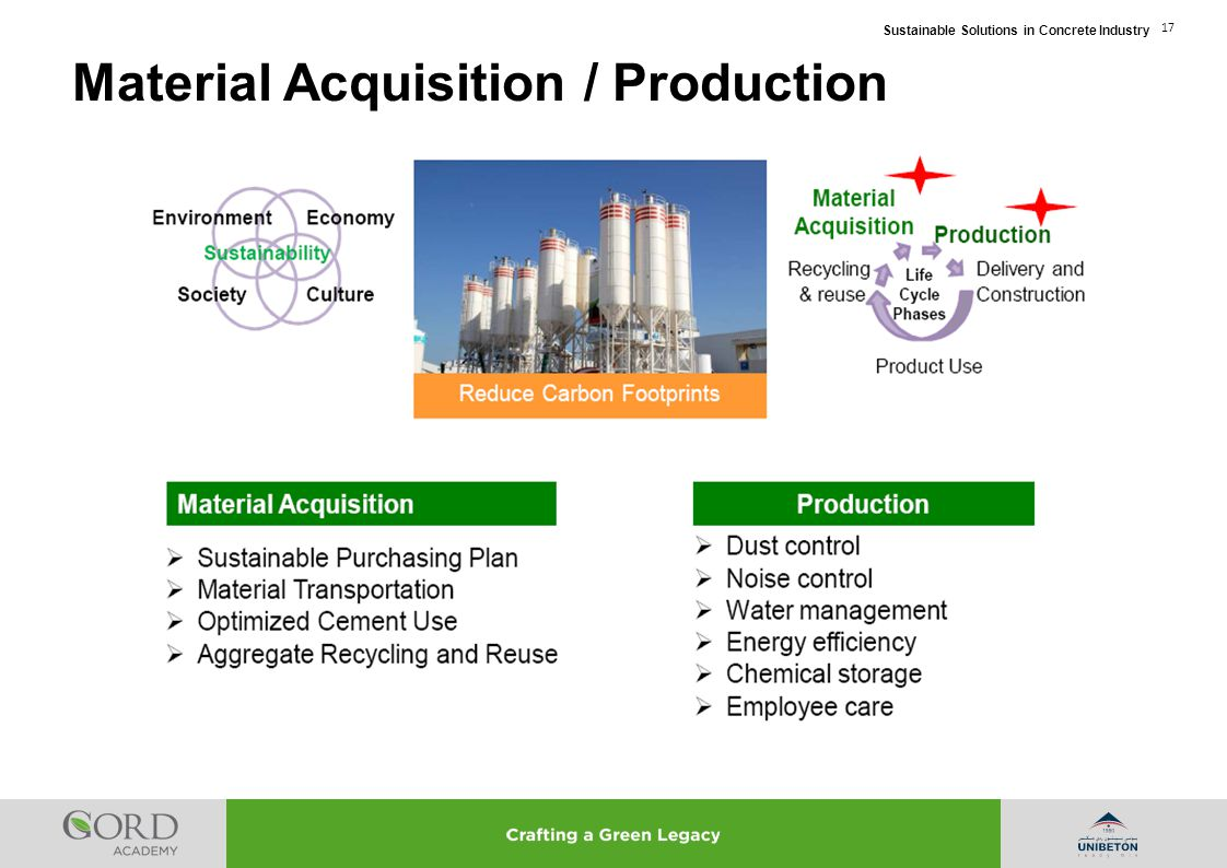 Material Acquisition / Production