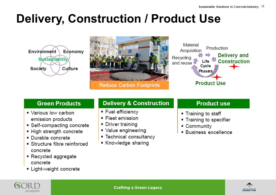 Delivery, Construction / Product Use