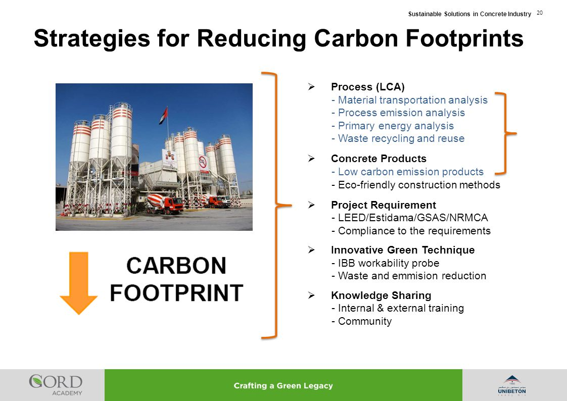 Strategies for Reducing Carbon Footprints