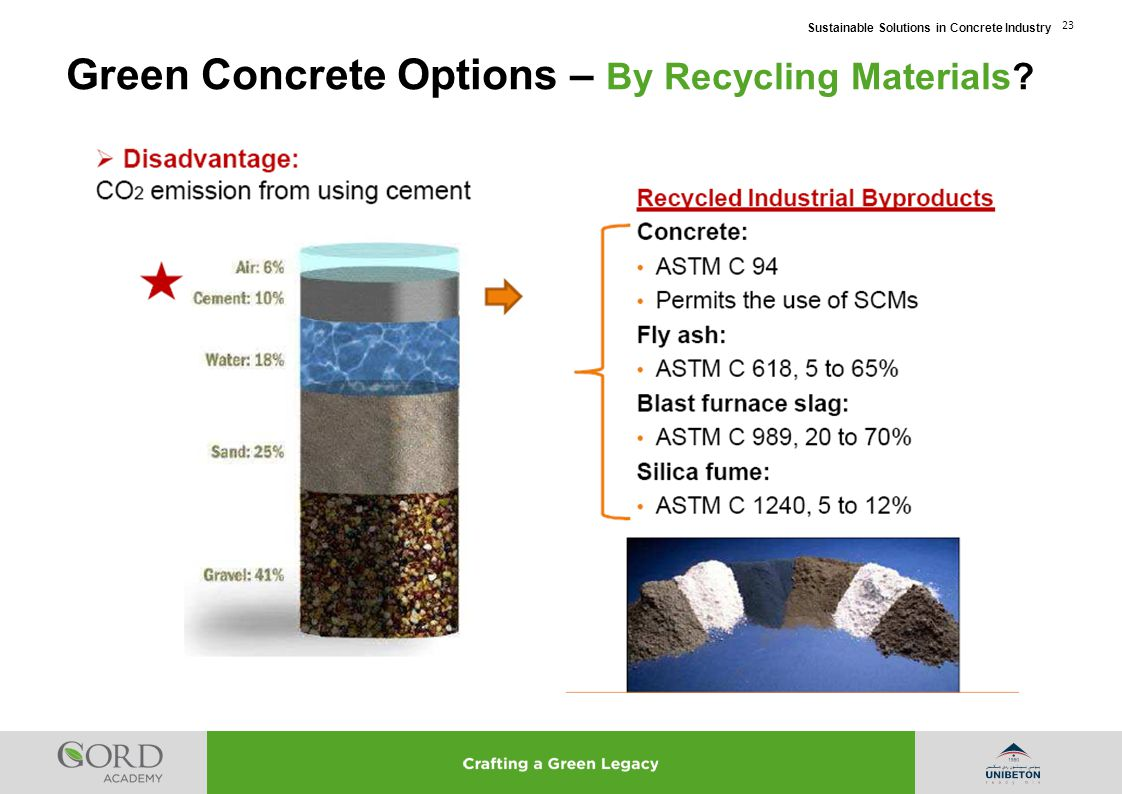 Green Concrete Options – By Recycling Materials