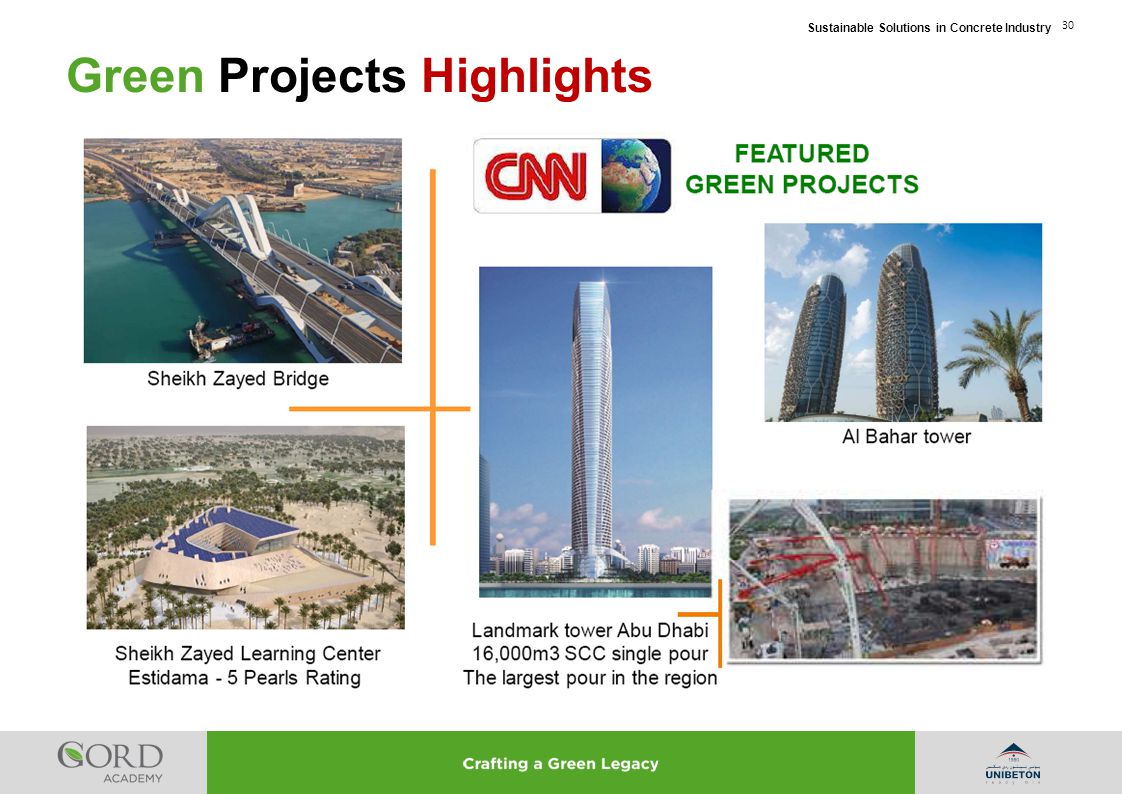 Green Projects Highlights