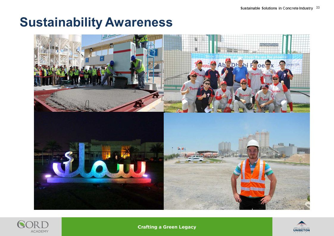 Sustainability Awareness